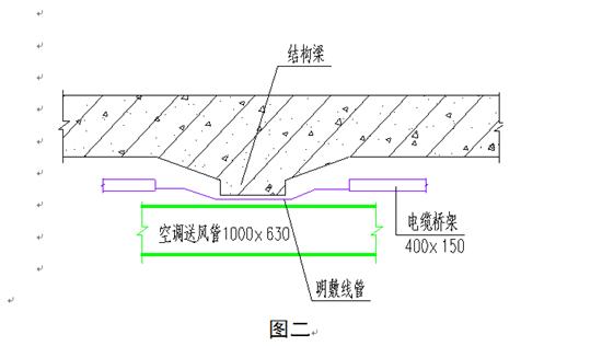 地铁车站综合管线设计体会